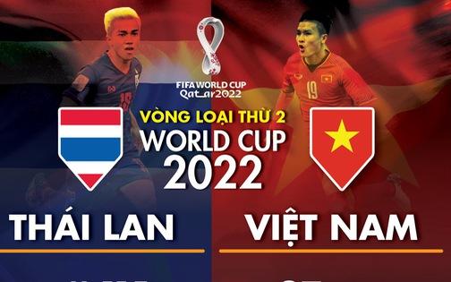 Infographic so sánh sức mạnh giữa Thái Lan và Việt Nam